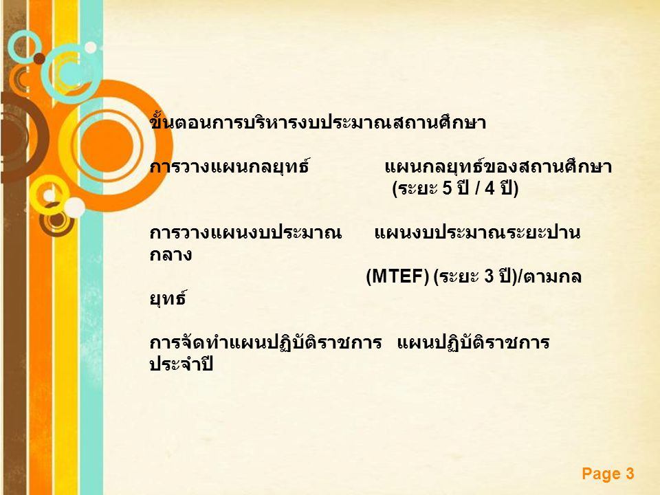 Free Powerpoint Templates Page 4 นิยามศัพท์เฉพาะ 1.