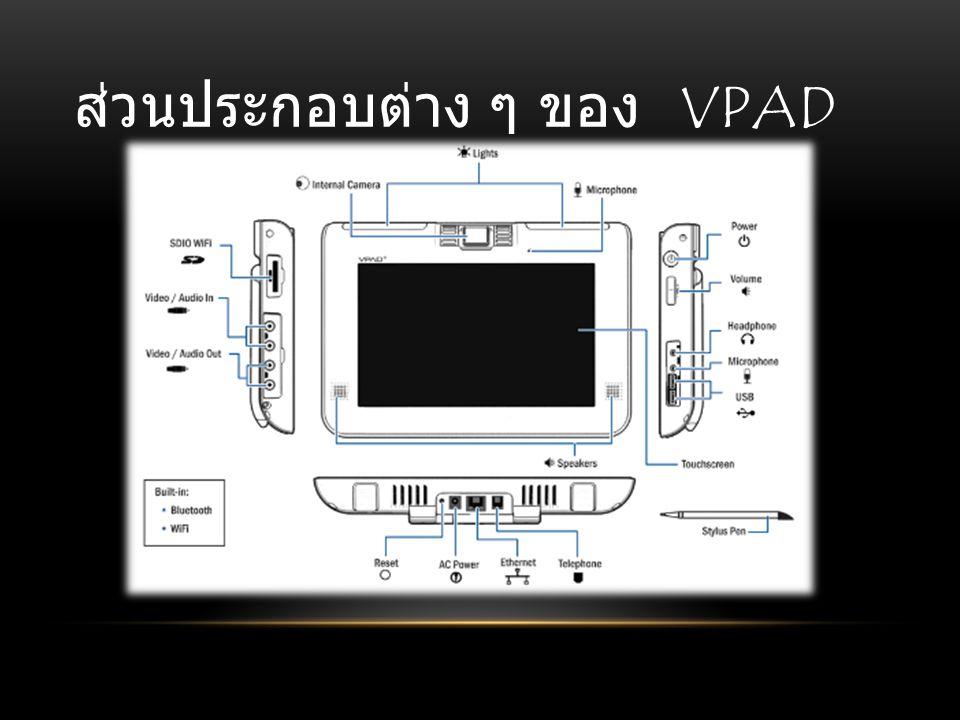 ส่วนประกอบต่าง ๆ ของ VPAD