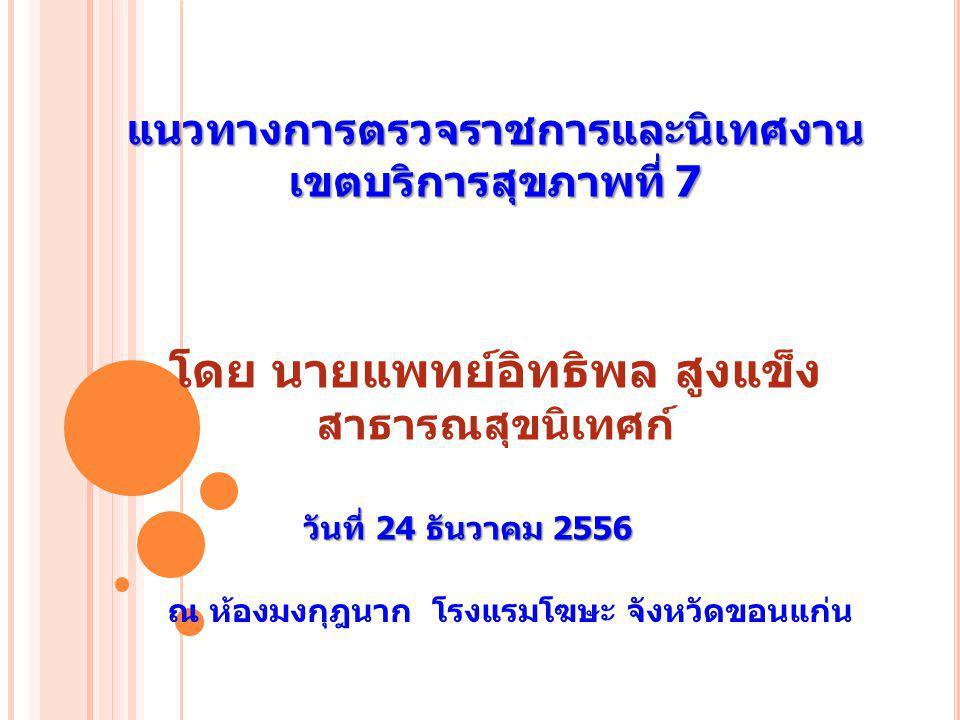 แนวทางการตรวจราชการและนิเทศงาน เขตบริการสุขภาพที่ 7 โดย นายแพทย์อิทธิพล สูงแข็ง สาธารณสุขนิเทศก์ ณ ห้องมงกุฎนาก โรงแรมโฆษะ จังหวัดขอนแก่น วันที่ 24 ธันวาคม 2556 วันที่ 24 ธันวาคม 2556