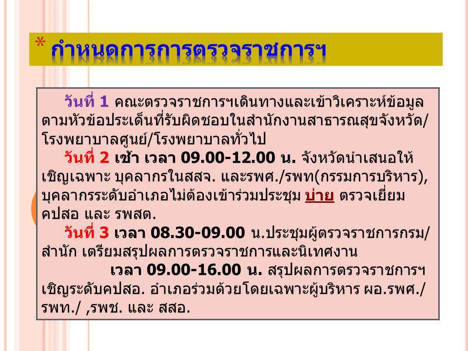 วันที่ 1 คณะตรวจราชการฯเดินทางและเข้าวิเคราะห์ข้อมูล ตามหัวข้อประเด็นที่รับผิดชอบในสำนักงานสาธารณสุขจังหวัด/ โรงพยาบาลศูนย์/โรงพยาบาลทั่วไป วันที่ 2 เช้า เวลา 09.00-12.00 น.
