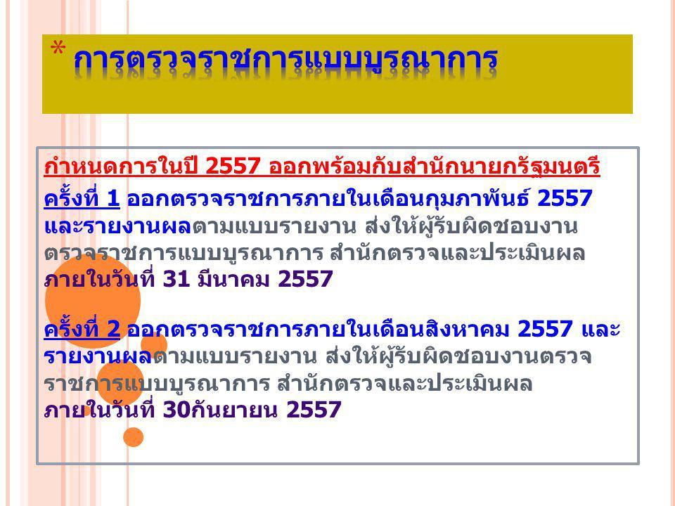 กำหนดการในปี 2557 ออกพร้อมกับสำนักนายกรัฐมนตรี ครั้งที่ 1 ออกตรวจราชการภายในเดือนกุมภาพันธ์ 2557 และรายงานผลตามแบบรายงาน ส่งให้ผู้รับผิดชอบงาน ตรวจราชการแบบบูรณาการ สำนักตรวจและประเมินผล ภายในวันที่ 31 มีนาคม 2557 ครั้งที่ 2 ออกตรวจราชการภายในเดือนสิงหาคม 2557 และ รายงานผลตามแบบรายงาน ส่งให้ผู้รับผิดชอบงานตรวจ ราชการแบบบูรณาการ สำนักตรวจและประเมินผล ภายในวันที่ 30กันยายน 2557