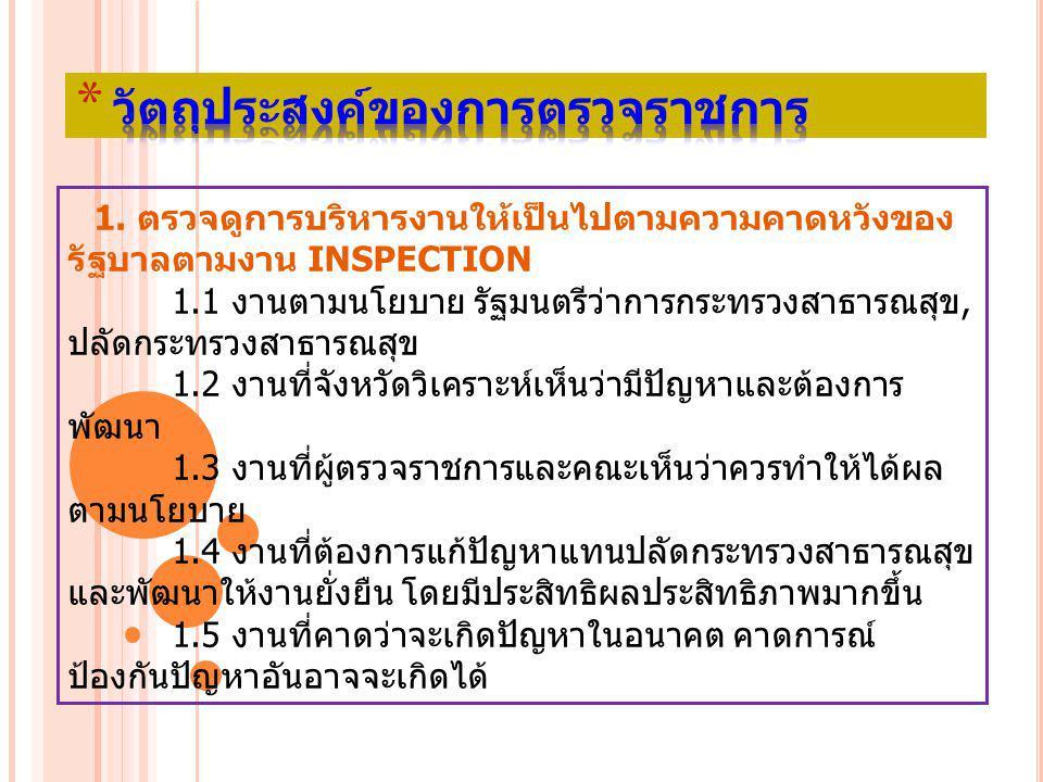 1. ตรวจดูการบริหารงานให้เป็นไปตามความคาดหวังของ รัฐบาลตามงาน INSPECTION 1.1 งานตามนโยบาย รัฐมนตรีว่าการกระทรวงสาธารณสุข, ปลัดกระทรวงสาธารณสุข 1.2 งานท