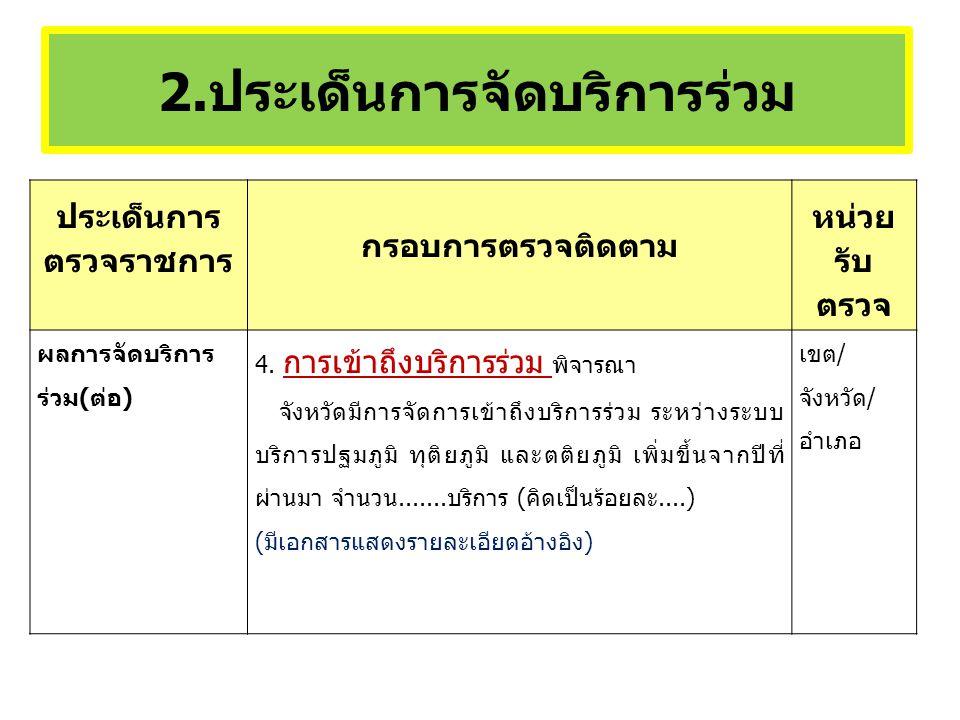 2.ประเด็นการจัดบริการร่วม ประเด็นการ ตรวจราชการ กรอบการตรวจติดตาม หน่วย รับ ตรวจ ผลการจัดบริการ ร่วม(ต่อ) 4. การเข้าถึงบริการร่วม พิจารณา จังหวัดมีการ
