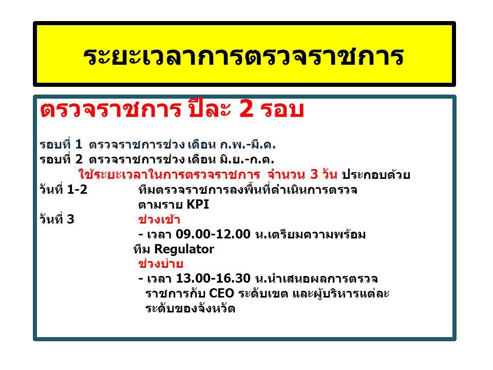 การตรวจราชการ Service Plan (10 สาขา)