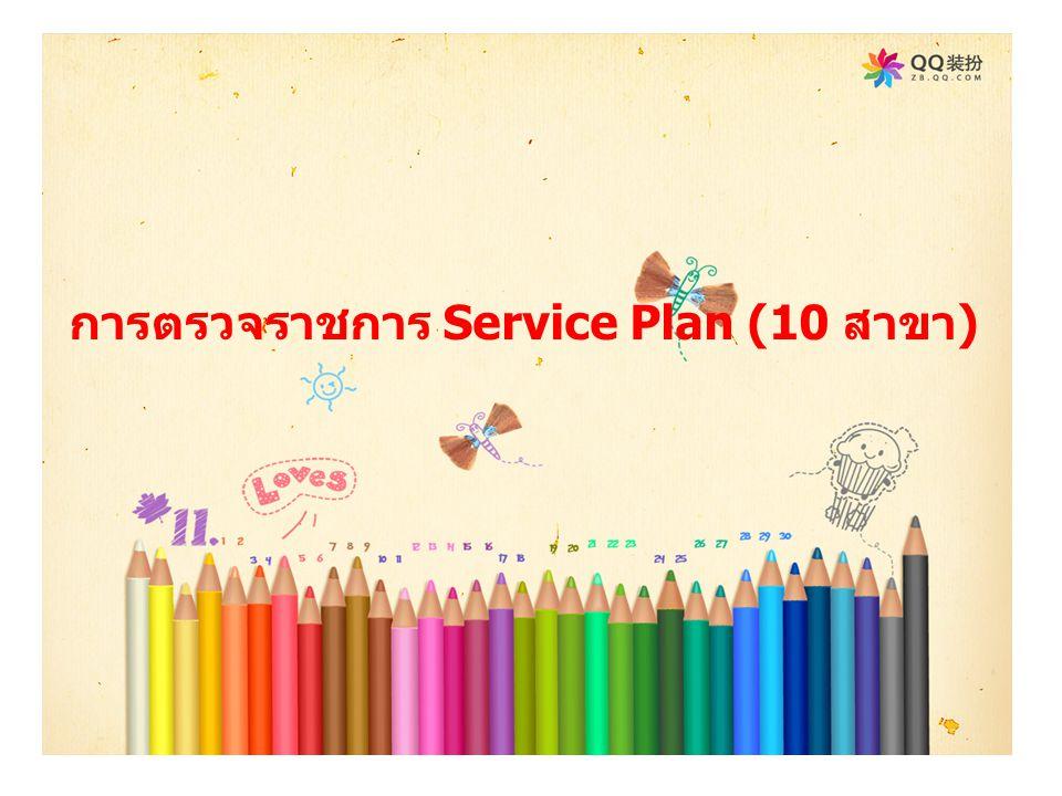1.ประเด็นการตรวจราชการ Service Plan (10 สาขา) แนวทางการตรวจ 1.