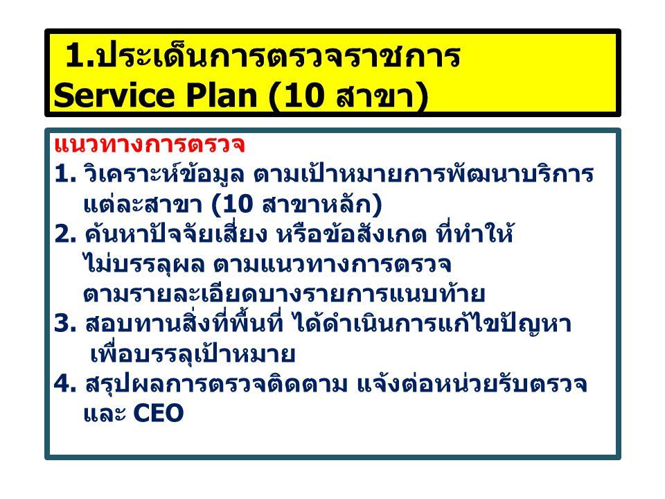1.ประเด็นการตรวจราชการ Service Plan (10 สาขา) แนวทางการตรวจ 1. วิเคราะห์ข้อมูล ตามเป้าหมายการพัฒนาบริการ แต่ละสาขา (10 สาขาหลัก) 2. ค้นหาปัจจัยเสี่ยง