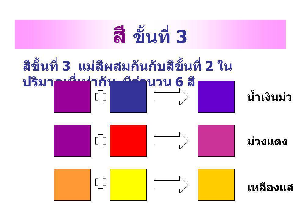 สี ขั้นที่ 3 สีขั้นที่ 3 แม่สีผสมกันกับสีขั้นที่ 2 ใน ปริมาณที่เท่ากัน มีจำนวน 6 สี แสดแดง น้ำเงินเขียว เขียวเหลือง