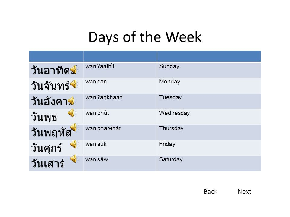 Days of the Week วันอาทิตย์ wan ʔaathít Sunday วันจันทร์ wan can Monday วันอังคาร wan ʔaŋkhaan Tuesday วันพุธ wan phút Wednesday วันพฤหัส wan pharʉ́hàt Thursday วันศุกร์ wan sùk Friday วันเสาร์ wan sǎwSaturday BackNext