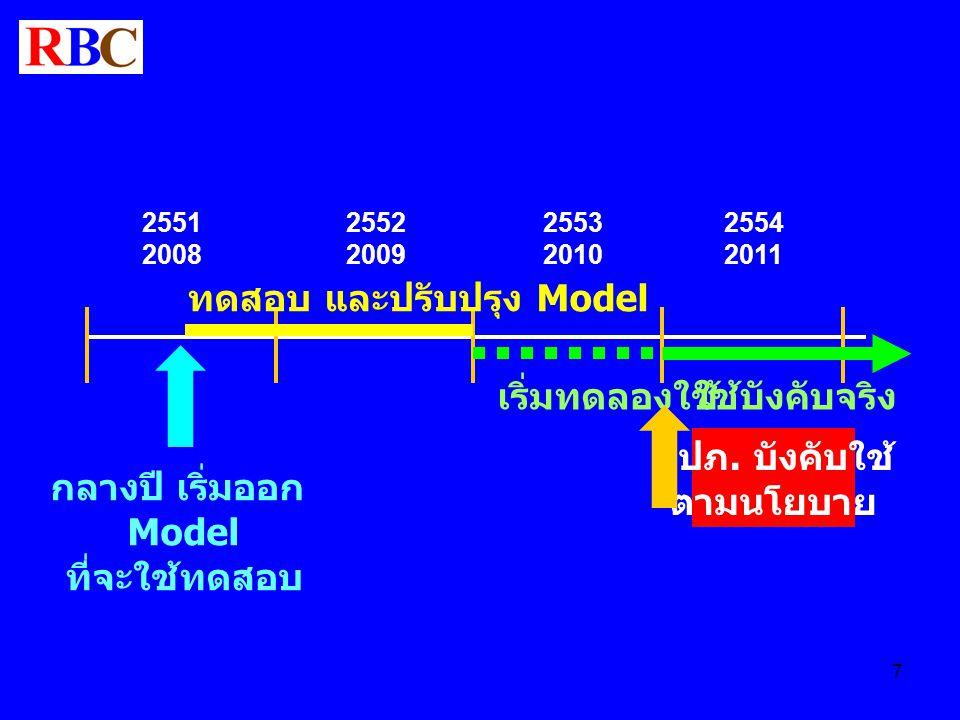 7 2551 2008 2552 2009 2553 2010 2554 2011 กลางปี เริ่มออก Model ที่จะใช้ทดสอบ ทดสอบ และปรับปรุง Model เริ่มทดลองใช้ใช้บังคับจริง คปภ. บังคับใช้ ตามนโย