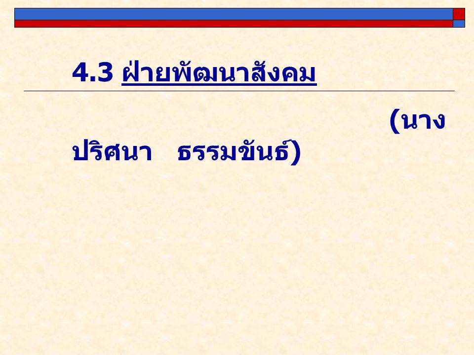 4.3 ฝ่ายพัฒนาสังคม ( นาง ปริศนา ธรรมขันธ์ ) 1.