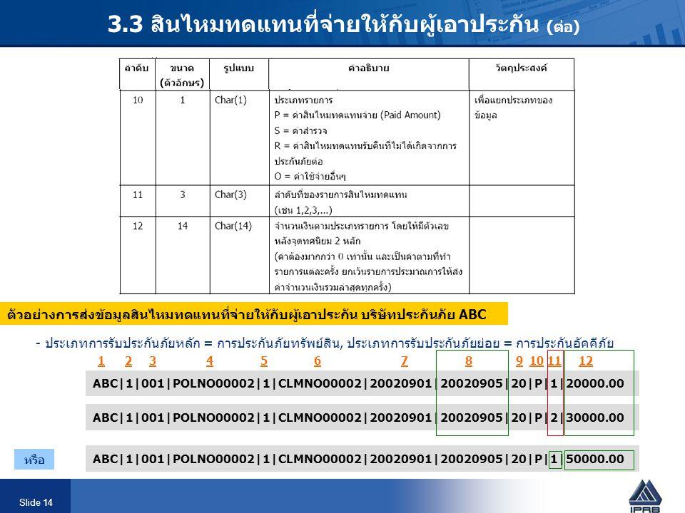 Slide 14 3.3 สินไหมทดแทนที่จ่ายให้กับผู้เอาประกัน (ต่อ) ตัวอย่างการส่งข้อมูลสินไหมทดแทนที่จ่ายให้กับผู้เอาประกัน บริษัทประกันภัย ABC - ประเภทการรับประกันภัยหลัก = การประกันภัยทรัพย์สิน, ประเภทการรับประกันภัยย่อย = การประกันอัคคีภัย ABC|1|001|POLNO00002|1|CLMNO00002|20020901|20020905|20|P|1|20000.00 1 2 3 4 5 6 7 8 9 10 11 12 ABC|1|001|POLNO00002|1|CLMNO00002|20020901|20020905|20|P|2|30000.00 ABC|1|001|POLNO00002|1|CLMNO00002|20020901|20020905|20|P|1|50000.00 หรือ