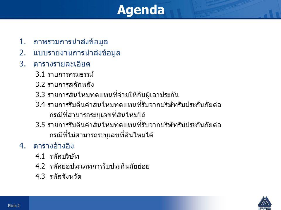 Slide 2 Agenda 1.ภาพรวมการนำส่งข้อมูล 2.แบบรายงานการนำส่งข้อมูล 3.ตารางรายละเอียด 3.1 รายการกรมธรรม์ 3.2 รายการสลักหลัง 3.3 รายการสินไหมทดแทนที่จ่ายให้กับผู้เอาประกัน 3.4 รายการรับคืนค่าสินไหมทดแทนที่รับจากบริษัทรับประกันภัยต่อ กรณีที่สามารถระบุเลขที่สินไหมได้ 3.5 รายการรับคืนค่าสินไหมทดแทนที่รับจากบริษัทรับประกันภัยต่อ กรณีที่ไม่สามารถระบุเลขที่สินไหมได้ 4.ตารางอ้างอิง 4.1 รหัสบริษัท 4.2 รหัสย่อประเภทการรับประกันภัยย่อย 4.3 รหัสจังหวัด