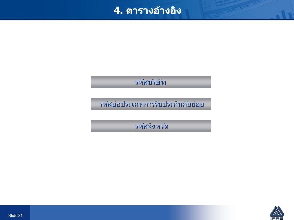 Slide 21 4. ตารางอ้างอิง รหัสย่อประเภทการรับประกันภัยย่อย รหัสจังหวัด รหัสบริษัท
