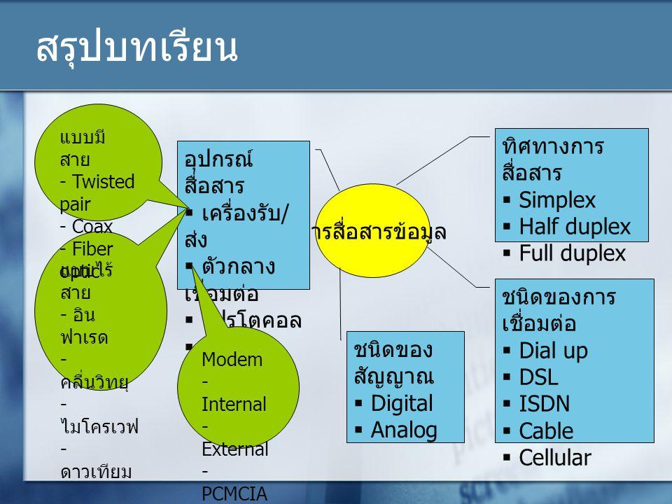สรุปบทเรียน การสื่อสารข้อมูล ทิศทางการ สื่อสาร  Simplex  Half duplex  Full duplex ชนิดของ สัญญาณ  Digital  Analog อุปกรณ์ สื่อสาร  เครื่องรับ / ส่ง  ตัวกลาง เชื่อมต่อ  โปรโตคอล  อุปกรณ์ เชื่อมต่อ ชนิดของการ เชื่อมต่อ  Dial up  DSL  ISDN  Cable  Cellular แบบไร้ สาย - อิน ฟาเรด - คลื่นวิทยุ - ไมโครเวฟ - ดาวเทียม แบบมี สาย - Twisted pair - Coax - Fiber optic Modem - Internal - External - PCMCIA