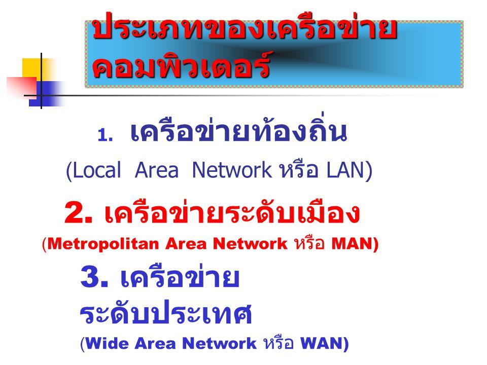 ประเภทของเครือข่าย คอมพิวเตอร์ 1. เครือข่ายท้องถิ่น (Local Area Network หรือ LAN) 2. เครือข่ายระดับเมือง (Metropolitan Area Network หรือ MAN) 3. เครือ