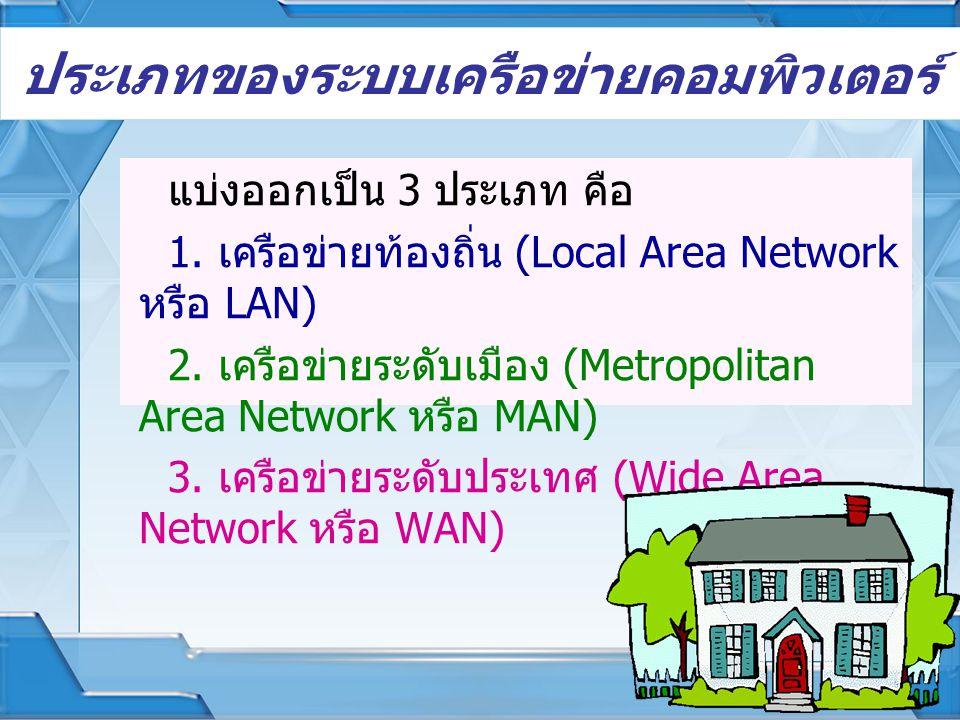 ประเภทของระบบเครือข่ายคอมพิวเตอร์ แบ่งออกเป็น 3 ประเภท คือ 1. เครือข่ายท้องถิ่น (Local Area Network หรือ LAN) 2. เครือข่ายระดับเมือง (Metropolitan Are