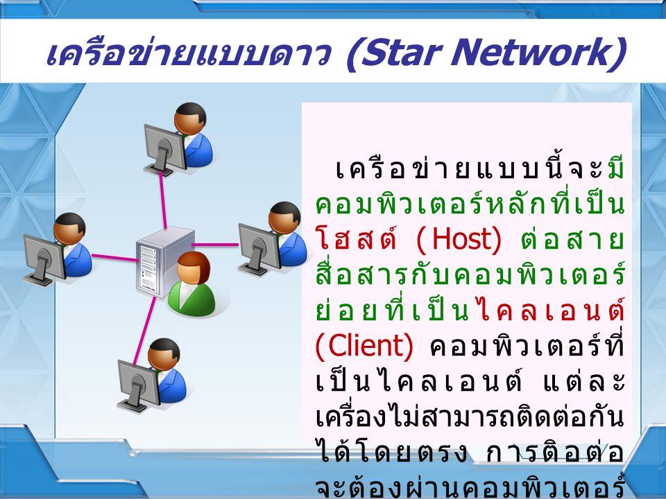 เครือข่ายแบบดาว (Star Network) เครือข่ายแบบนี้จะมี คอมพิวเตอร์หลักที่เป็น โฮสต์ (Host) ต่อสาย สื่อสารกับคอมพิวเตอร์ ย่อยที่เป็นไคลเอนต์ (Client) คอมพิ