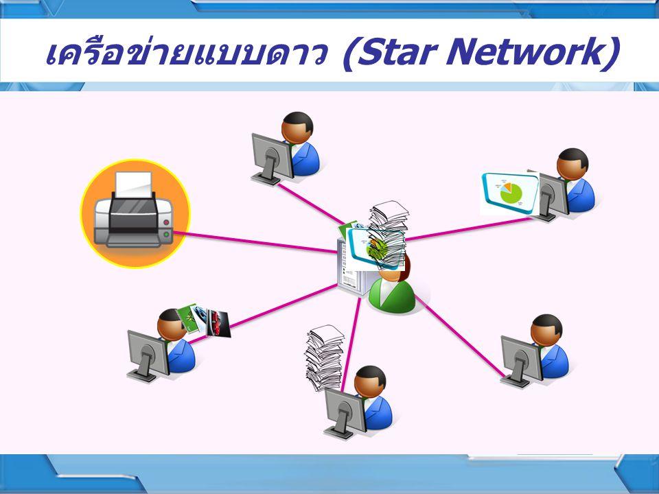 เครือข่ายแบบวงแหวน (Ring Network) เครือข่ายแบบนี้จะมี การติดต่อสื่อสารเป็น แบบวงแหวนโดยที่ไม่ มีคอมพิวเตอร์หลัก คอมพิวเตอร์แต่ละ เครื่องในเครือข่าย สามารถติดต่อกันได้ โดยตรง จะส่ง สัญญาณในทิศทาง เดียว ส่งทอดไป เรื่อยๆ