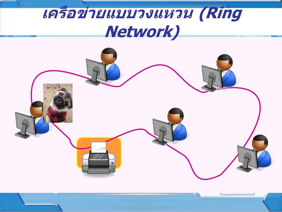 เครือข่ายแบบบัส (Bus Network) เครือข่ายแบบนี้จะมีการเชื่อมต่อ คอมพิวเตอร์บนสายเคเบิล ซึ่งเรียกว่า บัส คอมพิวเตอร์เครื่องหนึ่งๆ สามารถส่งถ่าย ข้อมูลได้เป็นอิสระ โดยข้อมูลจะวิ่งผ่าน อุปกรณ์ต่างๆ บนสายเคเบิลจนกว่าจะถึงจุดที่ ระบุไว้ (Address) เทอร์ มิเนเตอร์