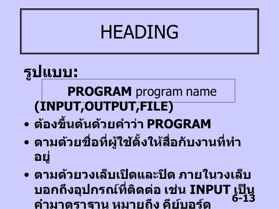 6-13 HEADING รูปแบบ : PROGRAM program name (INPUT,OUTPUT,FILE) ต้องขึ้นต้นด้วยคำว่า PROGRAM ตามด้วยชื่อที่ผู้ใช้ตั้งให้สื่อกับงานที่ทำ อยู่ ตามด้วยวงเ