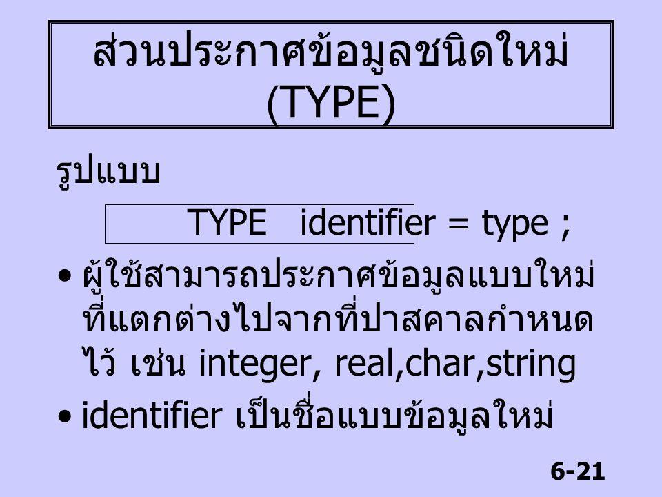 6-21 ส่วนประกาศข้อมูลชนิดใหม่ (TYPE) รูปแบบ TYPE identifier = type ; ผู้ใช้สามารถประกาศข้อมูลแบบใหม่ ที่แตกต่างไปจากที่ปาสคาลกำหนด ไว้ เช่น integer, r