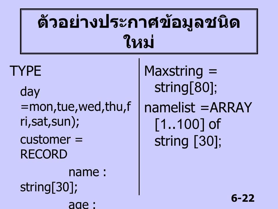 6-22 ตัวอย่างประกาศข้อมูลชนิด ใหม่ TYPE day =mon,tue,wed,thu,f ri,sat,sun); customer = RECORD name : string[30]; age : integer; end; Maxstring = strin