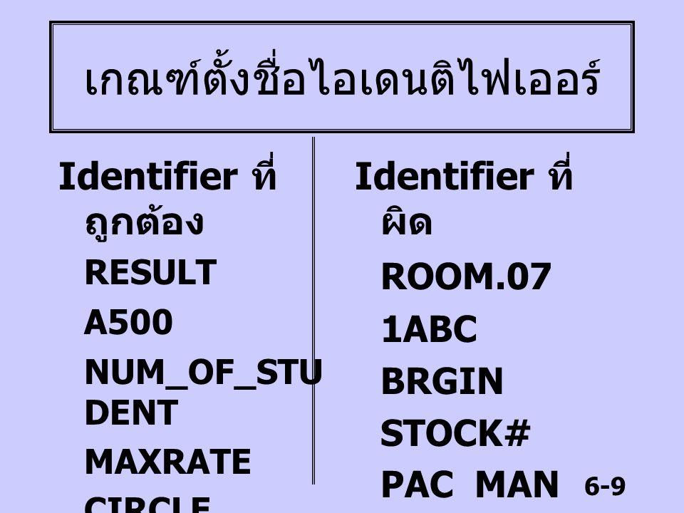 6-9 เกณฑ์ตั้งชื่อไอเดนติไฟเออร์ Identifier ที่ ถูกต้อง RESULT A500 NUM_OF_STU DENT MAXRATE CIRCLE Identifier ที่ ผิด ROOM.07 1ABC BRGIN STOCK# PAC MAN
