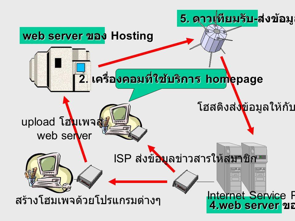 5. ดาวเทียมรับ - ส่งข้อมูล 2. เครื่องคอมที่ใช้บริการ homepage 4.web server ของ ISP web server ของ Hosting upload โฮมเพจสู่ web server Internet Service
