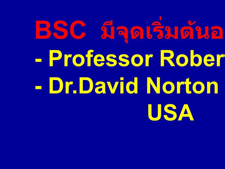 BSC มีจุดเริ่มต้นอย่างไร - Professor Robert Kaplan - Dr.David Norton USA