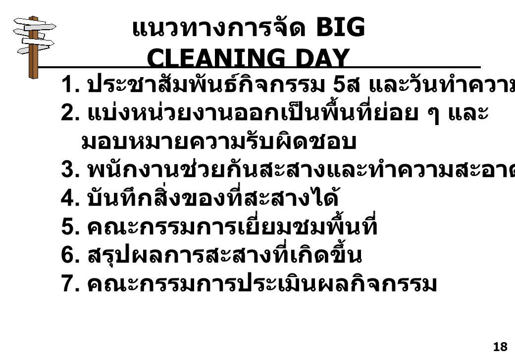 18 แนวทางการจัด BIG CLEANING DAY 1. ประชาสัมพันธ์กิจกรรม 5 ส และวันทำความสะอาดใหญ่ 2. แบ่งหน่วยงานออกเป็นพื้นที่ย่อย ๆ และ มอบหมายความรับผิดชอบ 3. พนั