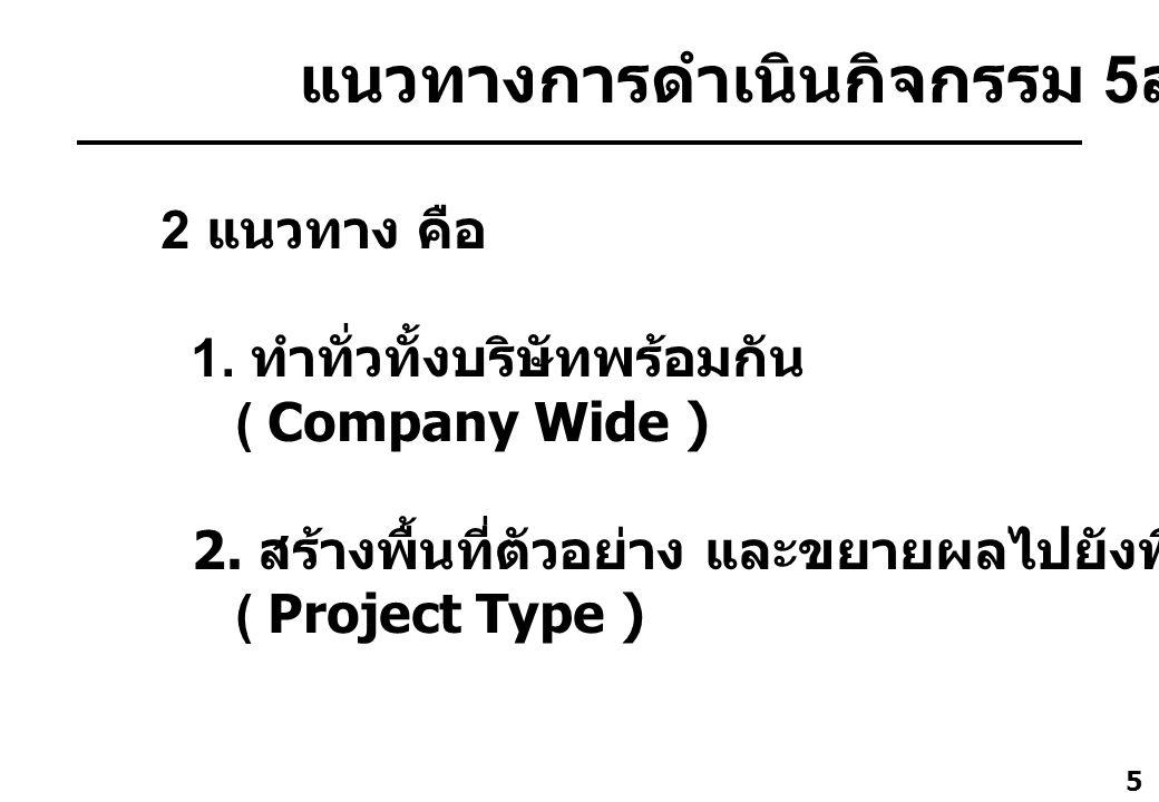 5 แนวทางการดำเนินกิจกรรม 5 ส 2 แนวทาง คือ 1. ทำทั่วทั้งบริษัทพร้อมกัน ( Company Wide ) 2. สร้างพื้นที่ตัวอย่าง และขยายผลไปยังพื้นที่อื่น ( Project Typ