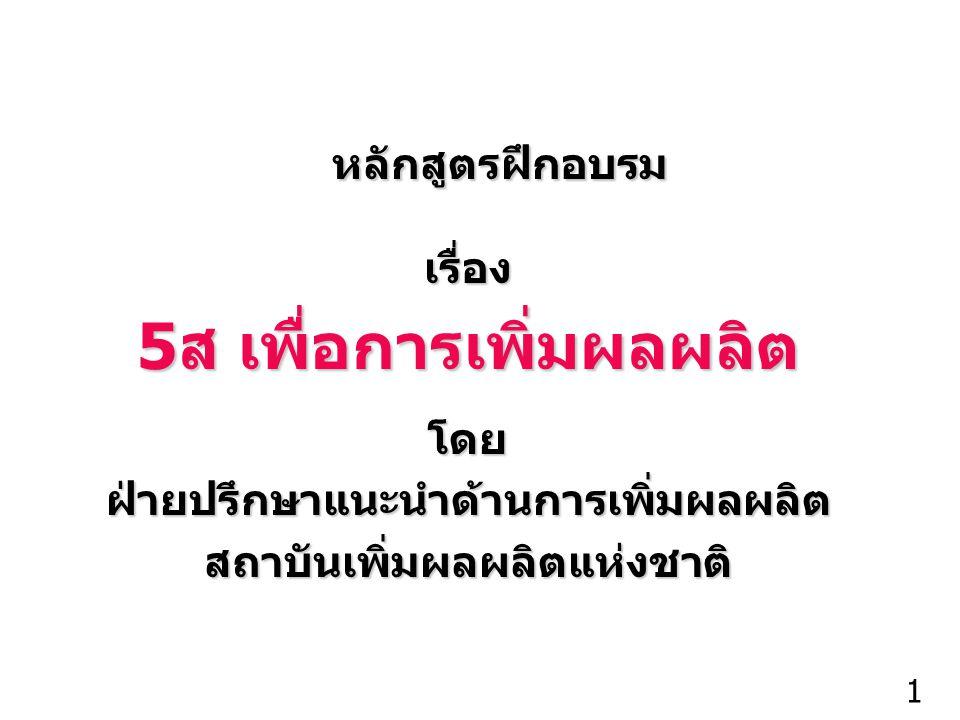 Thailand Productivity Institute 22 สรุปหัวใจของ 5 ส สะสางให้มั่นใจว่ามีแต่ของที่ จำเป็นเท่านั้นใน สถานที่ทำงาน สะดวกมีที่สำหรับของทุกสิ่ง และของทุก สิ่งต้องอยู่ในที่ของมัน สะอาดการทำความสะอาด เป็นการตรวจสอบ สุขลักษณะการรักษามาตรฐาน และปรับปรุงให้ดีขึ้น สร้างนิสัยสร้างทัศนคติที่ดีในการ ทำงาน