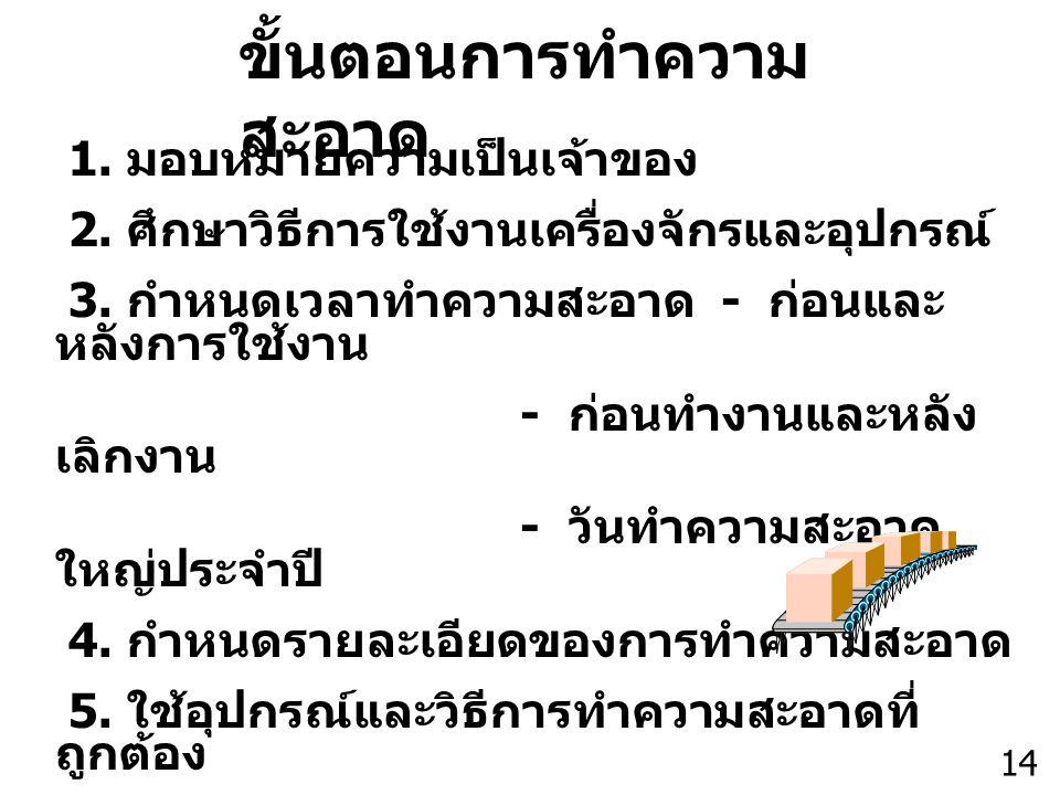 Thailand Productivity Institute 14 1. มอบหมายความเป็นเจ้าของ 2. ศึกษาวิธีการใช้งานเครื่องจักรและอุปกรณ์ 3. กำหนดเวลาทำความสะอาด - ก่อนและ หลังการใช้งา