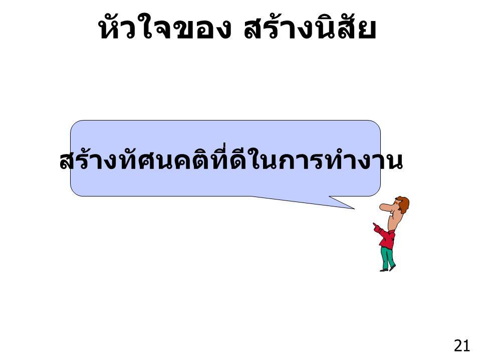 Thailand Productivity Institute 21 สร้างทัศนคติที่ดีในการทำงาน หัวใจของ สร้างนิสัย