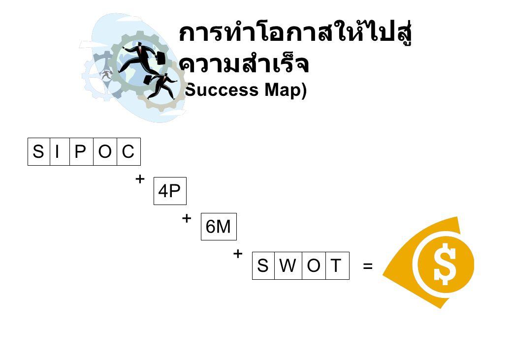 การทำโอกาสให้ไปสู่ ความสำเร็จ (Success Map) SIPOC 4P 6M SWOT + + + =