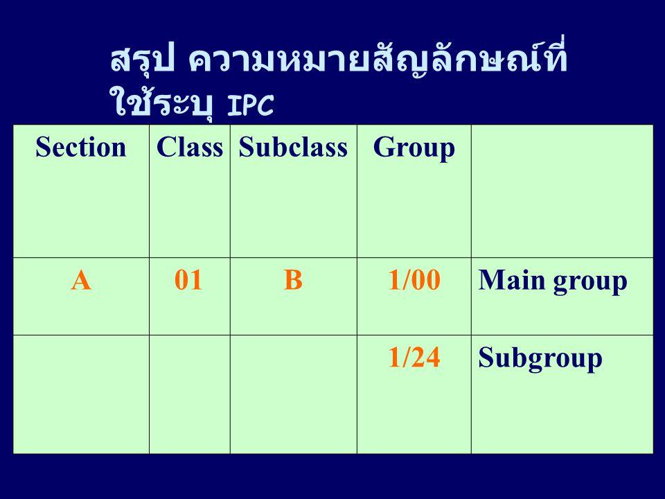 SectionClassSubclassGroup A01B1/00Main group 1/24Subgroup สรุป ความหมายสัญลักษณ์ที่ ใช้ระบุ IPC