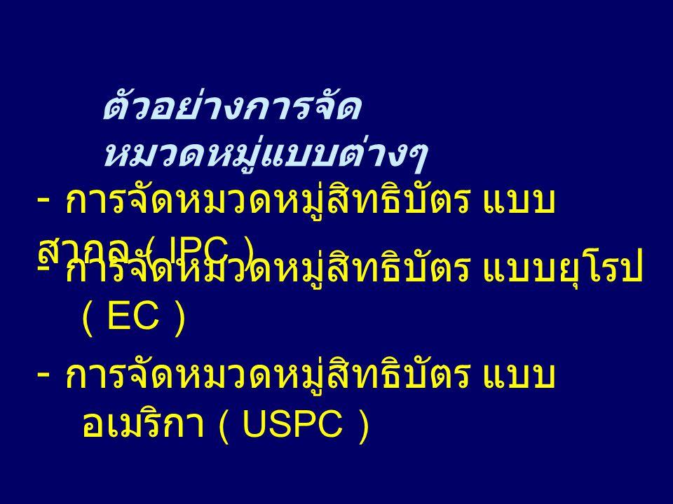 - การจัดหมวดหมู่สิทธิบัตร แบบยุโรป ( EC ) - การจัดหมวดหมู่สิทธิบัตร แบบ อเมริกา ( USPC ) - การจัดหมวดหมู่สิทธิบัตร แบบ สากล ( IPC ) ตัวอย่างการจัด หมวดหมู่แบบต่างๆ