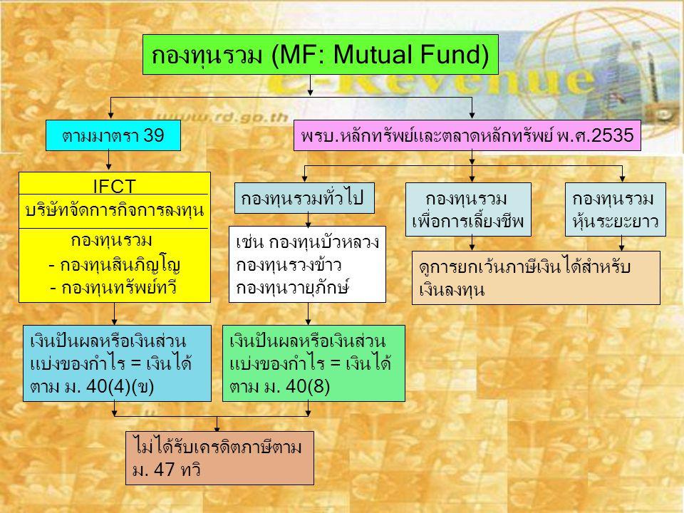กองทุนรวม (MF: Mutual Fund) ตามมาตรา 39 เงินปันผลหรือเงินส่วน แบ่งของกำไร = เงินได้ ตาม ม. 40(4)(ข) IFCT บริษัทจัดการกิจการลงทุน กองทุนรวม - กองทุนสิน