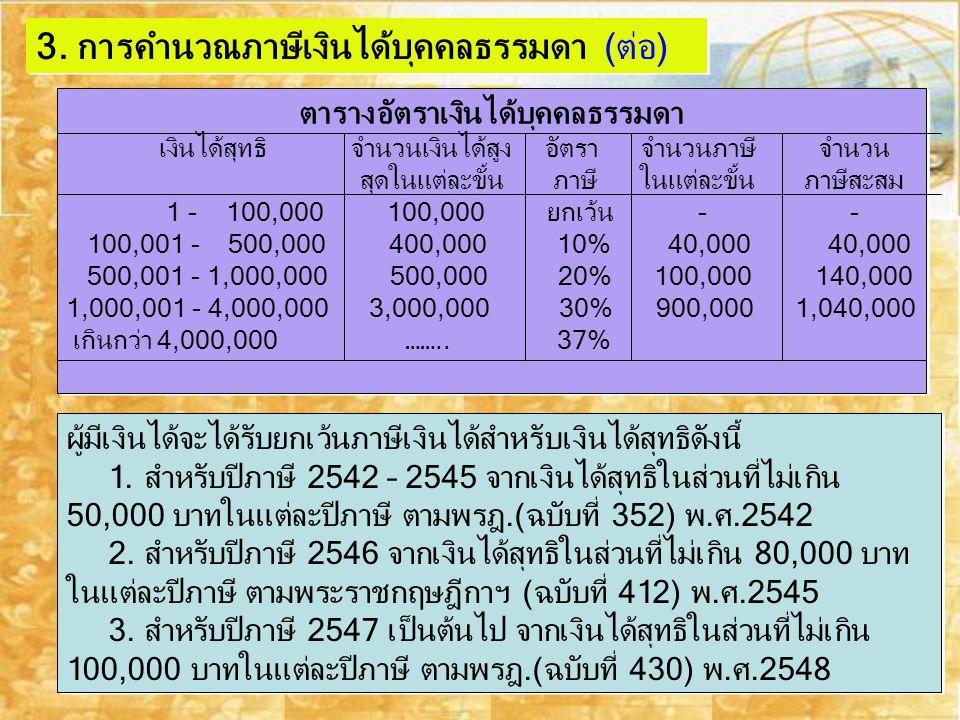 ตารางอัตราเงินได้บุคคลธรรมดา เงินได้สุทธิ จำนวนเงินได้สูง อัตรา จำนวนภาษี จำนวน สุดในแต่ละขั้น ภาษี ในแต่ละขั้น ภาษีสะสม 1 - 100,000 100,000 ยกเว้น -