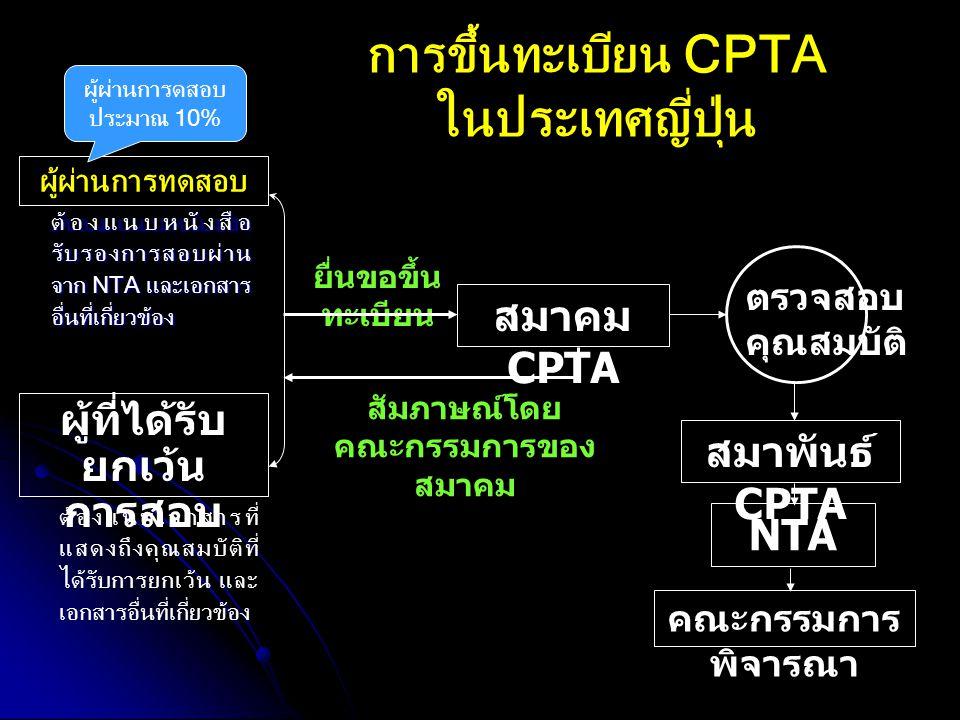 การขึ้นทะเบียน CPTA ในประเทศญี่ปุ่น ผู้ผ่านการทดสอบ ผู้ที่ได้รับ ยกเว้น การสอบ ยื่นขอขึ้น ทะเบียน สมาคม CPTA สัมภาษณ์โดย คณะกรรมการของ สมาคม ตรวจสอบ ค