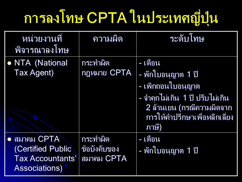 การลงโทษ CPTA ในประเทศญี่ปุ่น หน่วยงานที่ พิจารณาลงโทษ ความผิดระดับโทษ NTA (National Tax Agent) NTA (National Tax Agent) กระทำผิด กฎหมาย CPTA - เตือน