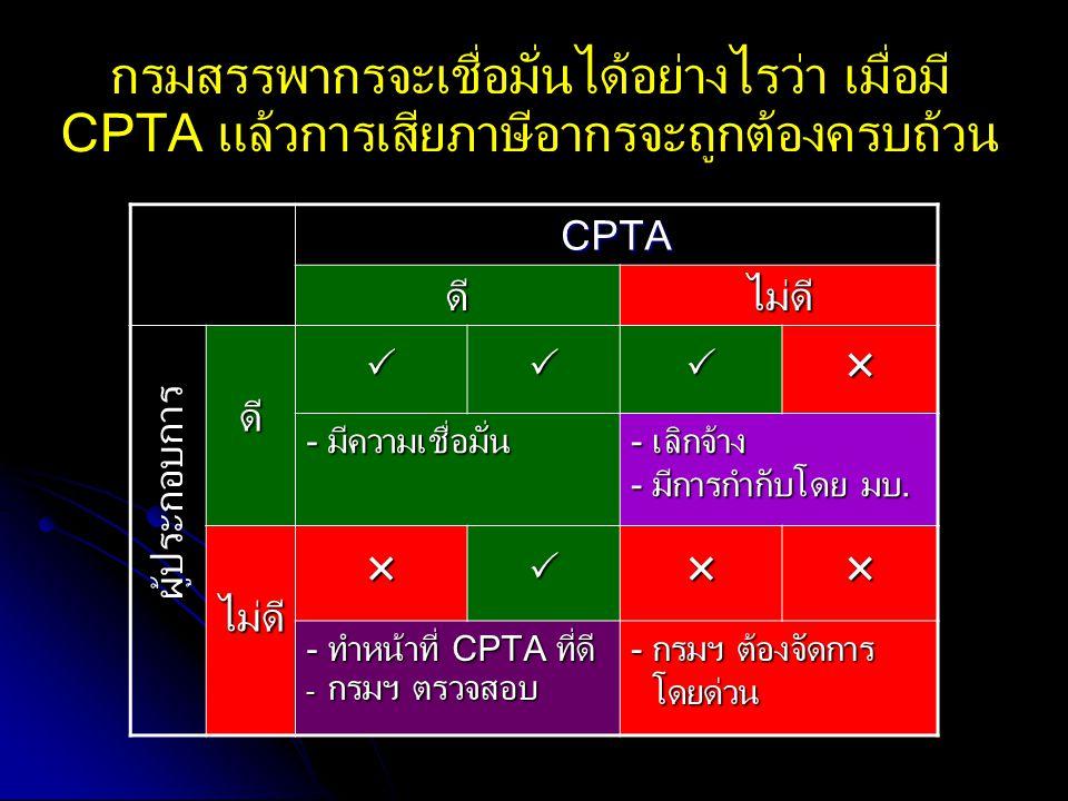 CPTA ดีไม่ดี ดี - มีความเชื่อมั่น - เลิกจ้าง - มีการกำกับโดย มบ. ไม่ดี - ทำหน้าที่ CPTA ที่ดี - กรมฯ ตรวจสอบ - กรมฯ ต้องจัดการ โดยด่วน กรมสรรพ