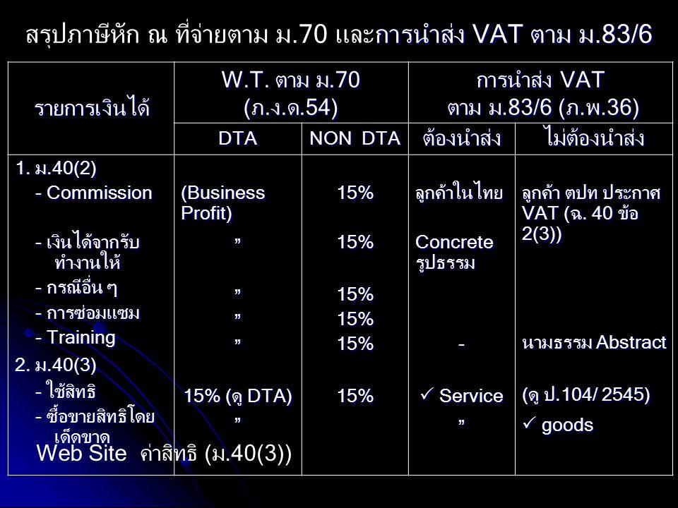 รายการเงินได้ W.T. ตาม ม.70 (ภ.ง.ด.54) การนำส่ง VAT ตาม ม.83/6 (ภ.พ.36) ตาม ม.83/6 (ภ.พ.36) DTA NON DTA ต้องนำส่งไม่ต้องนำส่ง 1. ม.40(2) - Commission