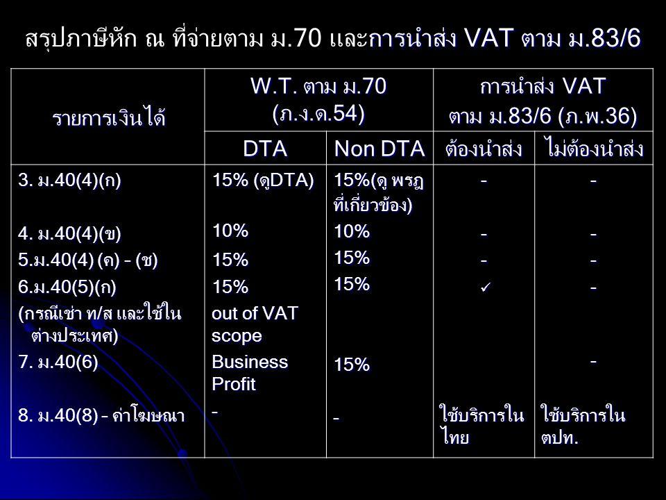 รายการเงินได้ W.T. ตาม ม.70 (ภ.ง.ด.54) การนำส่ง VAT ตาม ม.83/6 (ภ.พ.36) DTA Non DTA ต้องนำส่งไม่ต้องนำส่ง 3. ม.40(4)(ก) 4. ม.40(4)(ข) 5.ม.40(4) (ค) –