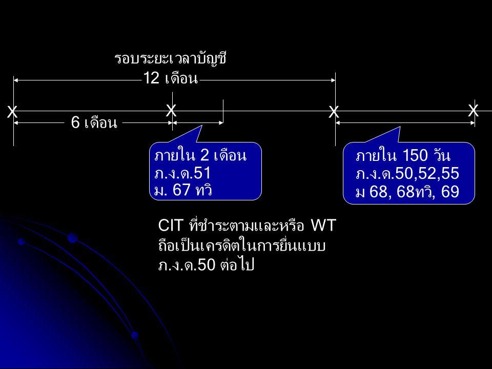 รอบระยะเวลาบัญชี 12 เดือน 6 เดือน ภายใน 2 เดือน ภ.ง.ด.51 ม. 67 ทวิ ภายใน 150 วัน ภ.ง.ด.50,52,55 ม 68, 68ทวิ, 69 X XX X CIT ที่ชำระตามและหรือ WT ถือเป็