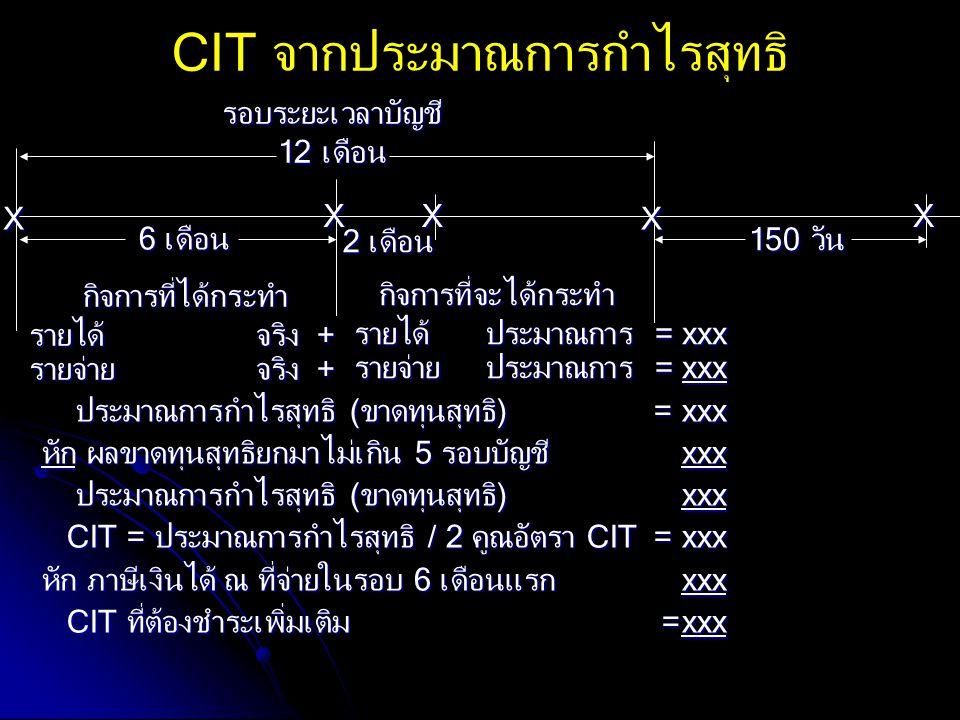 รอบระยะเวลาบัญชี 12 เดือน 6 เดือน 150 วัน 150 วัน X XX X 2 เดือน กิจการที่ได้กระทำ รายได้ จริง + รายจ่าย จริง + กิจการที่จะได้กระทำ กิจการที่จะได้กระท