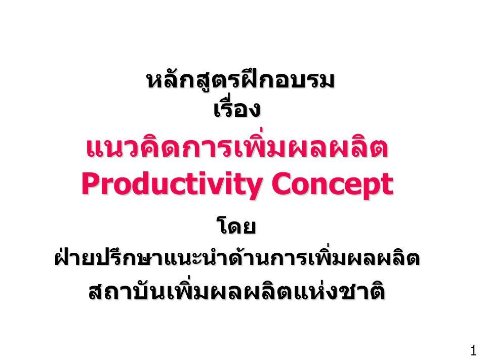 Thailand Productivity Institute 12 คุณภาพ ต้นทุน การส่งมอบ ความปลอดภัย ขวัญและกำลังใจ สิ่งแวดล้อม เพื่อ ลูกค้า จรรยาบรรณ เพื่อพนักงานเพื่อสังคม การเพิ่มผลผลิตโดยรวมของชาติที่ได้ คุณธรรมและยั่งยืน องค์ประกอบการเพิ่ม ผลผลิต Q C D S M E E