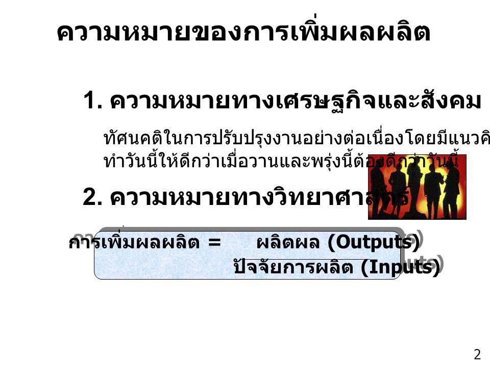Thailand Productivity Institute 2 ความหมายของการเพิ่มผลผลิต การเพิ่มผลผลิต = ผลิตผล (Outputs) ปัจจัยการผลิต (Inputs) การเพิ่มผลผลิต = ผลิตผล (Outputs)