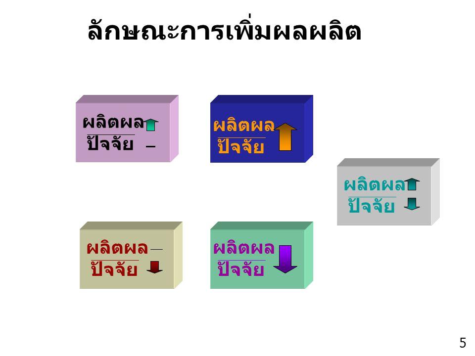 Thailand Productivity Institute 5 ลักษณะการเพิ่มผลผลิต ผลิตผล ปัจจัย ผลิตผล ปัจจัย ผลิตผล ปัจจัย ผลิตผล ปัจจัย ผลิตผล ปัจจัย