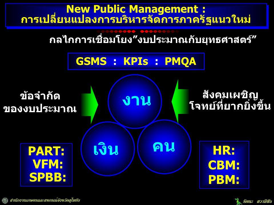 """งาน เงิน คน กลไกการเชื่อมโยง""""งบประมาณกับยุทธศาสตร์"""" New Public Management : การเปลี่ยนแปลงการบริหารจัดการภาครัฐแนวใหม่ GSMS : KPIs : PMQA PART: VFM: S"""